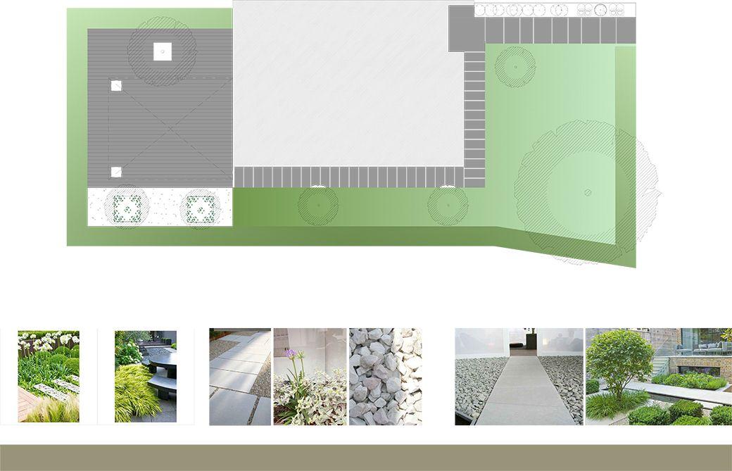 Creazione aree verdi a Milano